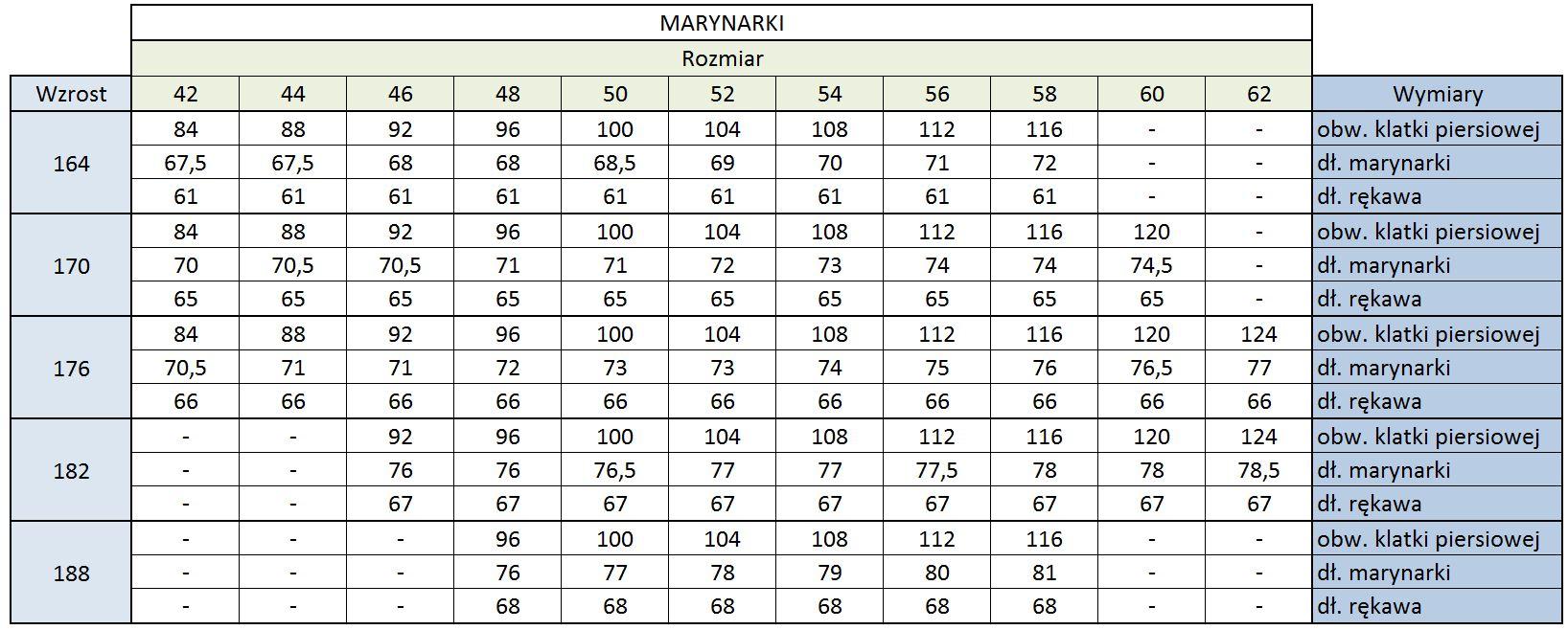 Tabela rozmiarów marynarka